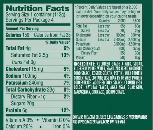 Can I Get Enough Probiotics From Eating Yogurt?….. | Help for Acid Reflux, Heartburn, GERD ...